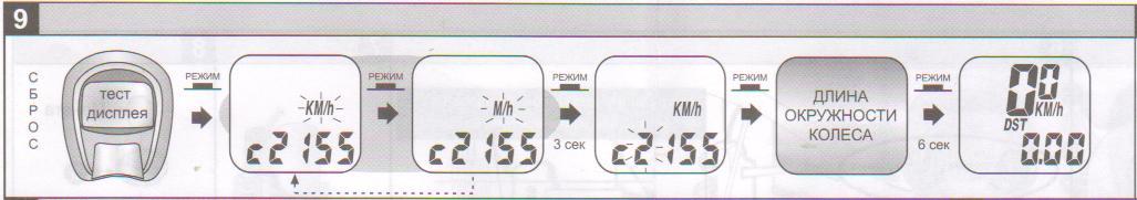 к mach-3 инструкция велокомпьютеру